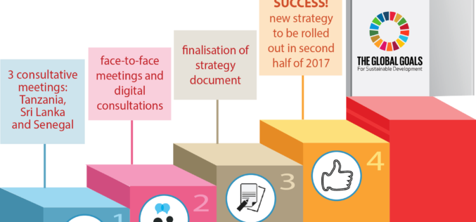 Southern Voice prepares medium-term organisational strategy